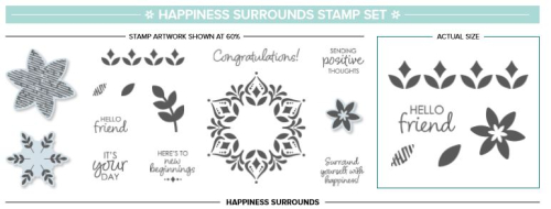 HappinessSurrounds