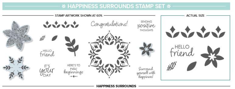 HappinessSurrounds